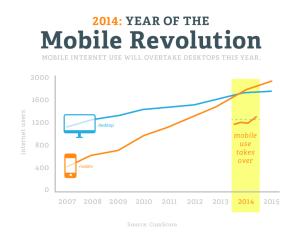mobile-revolution-1024x832